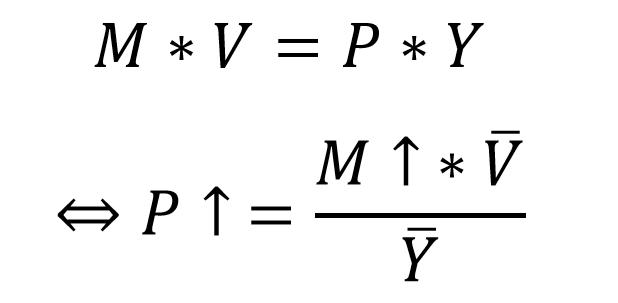 quantitätstheorie des geldes zusammenfassung